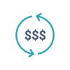 Costs and ROI_Miscellaneous_Costs & ROI