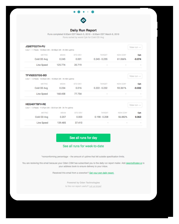 Prescriptive-Analytics-Technology-iPad